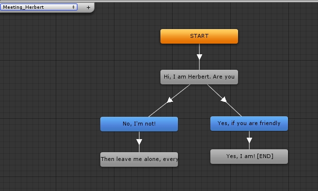 The conversation in Dialogue editor